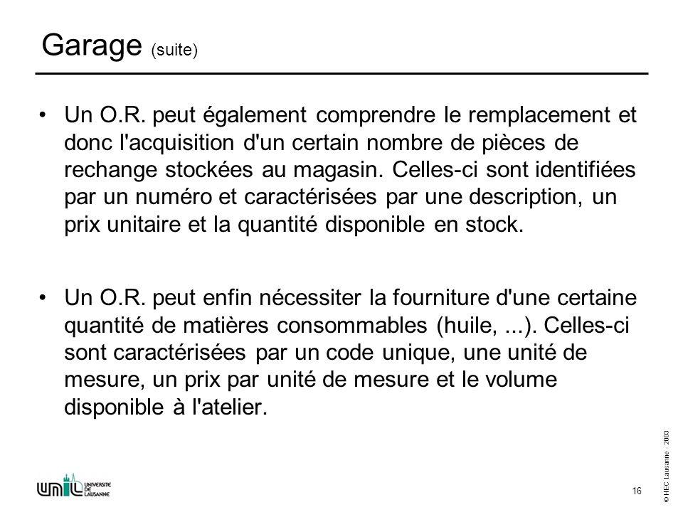 © HEC Lausanne - 2003 16 Garage (suite) Un O.R. peut également comprendre le remplacement et donc l'acquisition d'un certain nombre de pièces de recha