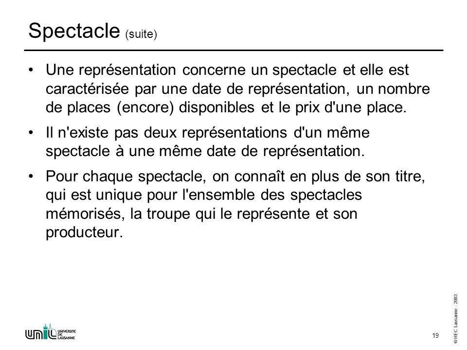 © HEC Lausanne - 2003 19 Spectacle (suite) Une représentation concerne un spectacle et elle est caractérisée par une date de représentation, un nombre