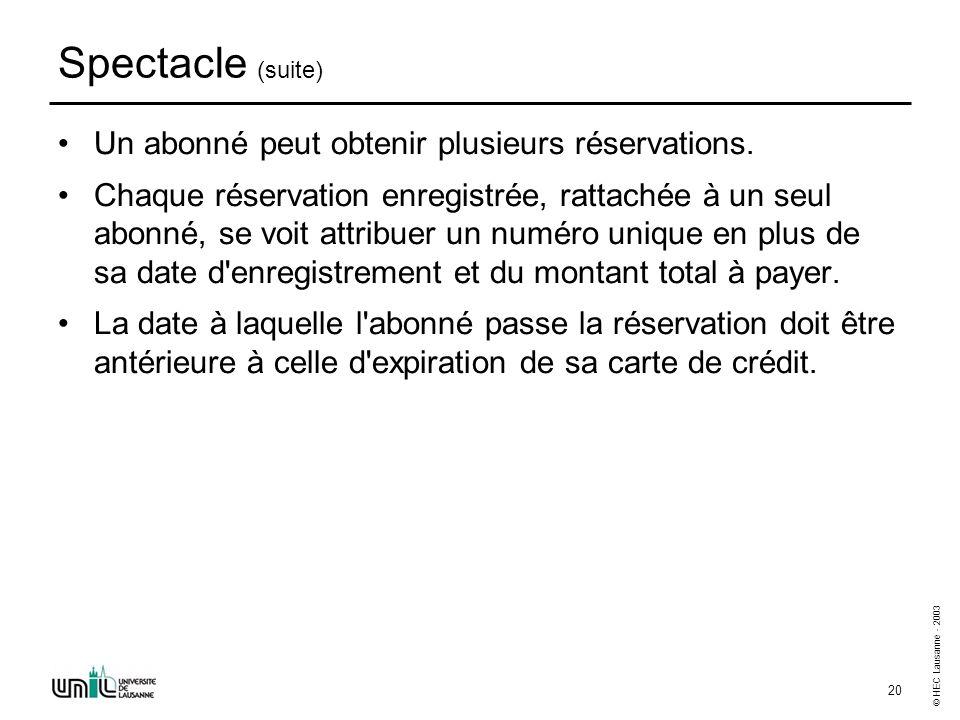 © HEC Lausanne - 2003 20 Spectacle (suite) Un abonné peut obtenir plusieurs réservations. Chaque réservation enregistrée, rattachée à un seul abonné,