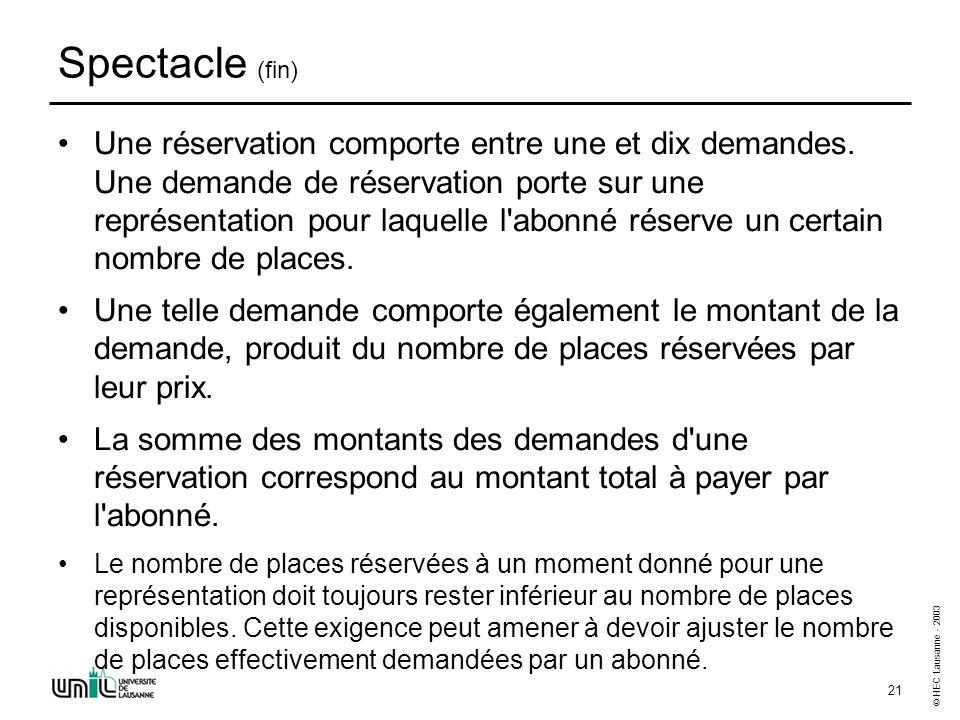 © HEC Lausanne - 2003 21 Spectacle (fin) Une réservation comporte entre une et dix demandes. Une demande de réservation porte sur une représentation p