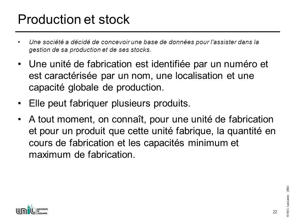© HEC Lausanne - 2003 22 Production et stock Une société a décidé de concevoir une base de données pour l'assister dans la gestion de sa production et