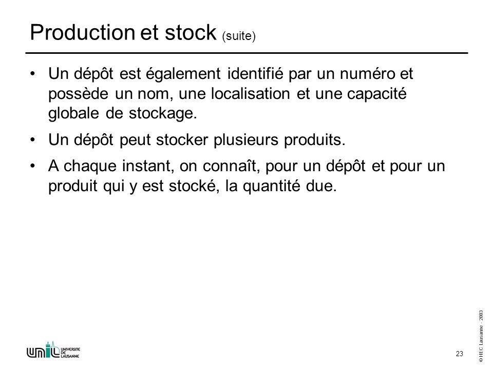 © HEC Lausanne - 2003 23 Production et stock (suite) Un dépôt est également identifié par un numéro et possède un nom, une localisation et une capacit