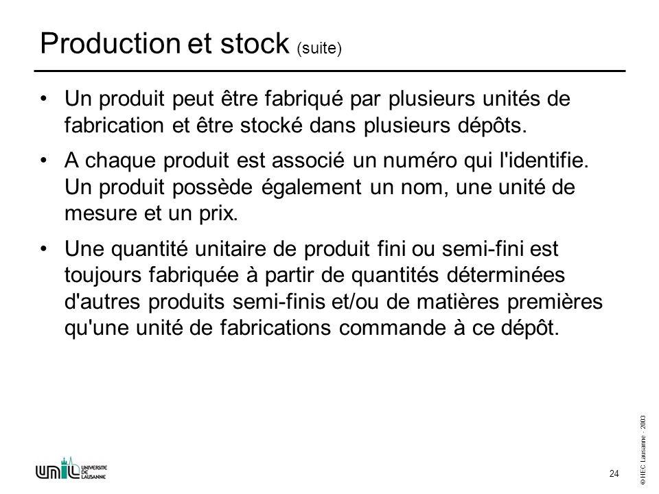 © HEC Lausanne - 2003 24 Production et stock (suite) Un produit peut être fabriqué par plusieurs unités de fabrication et être stocké dans plusieurs d