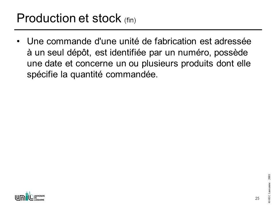 © HEC Lausanne - 2003 25 Production et stock (fin) Une commande d'une unité de fabrication est adressée à un seul dépôt, est identifiée par un numéro,