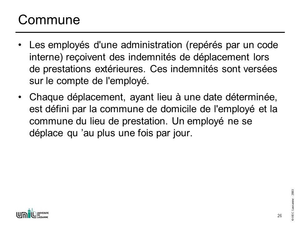 © HEC Lausanne - 2003 26 Commune Les employés d'une administration (repérés par un code interne) reçoivent des indemnités de déplacement lors de prest