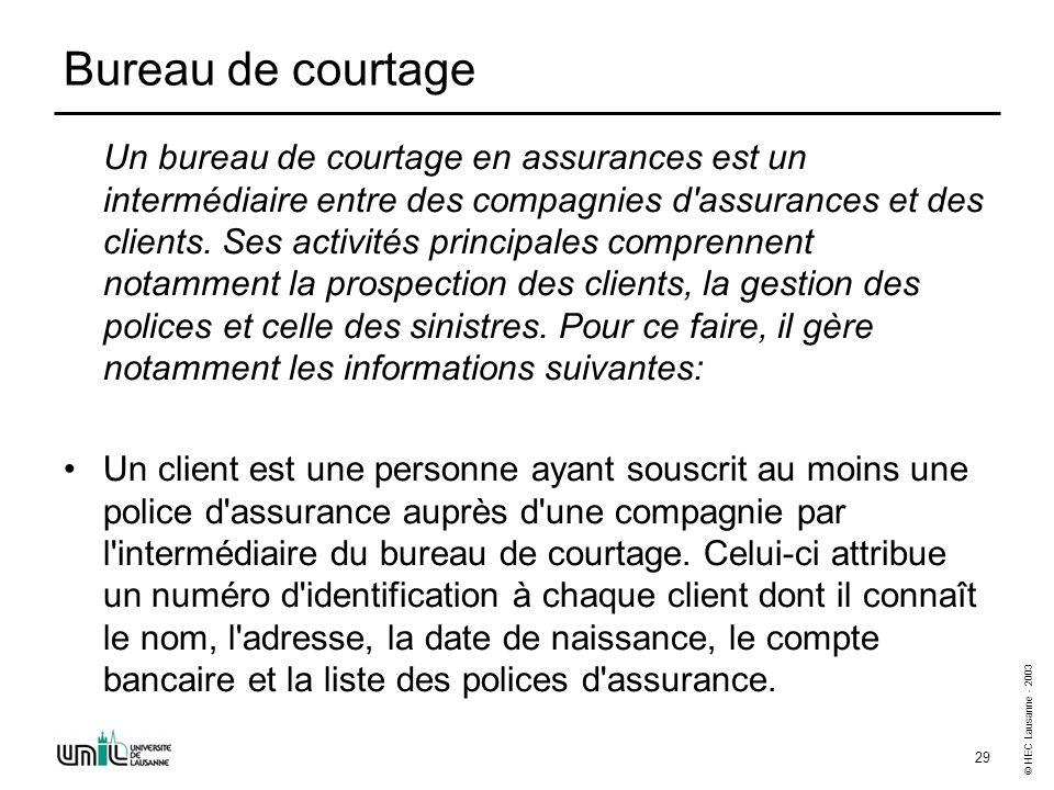 © HEC Lausanne - 2003 29 Bureau de courtage Un bureau de courtage en assurances est un intermédiaire entre des compagnies d'assurances et des clients.
