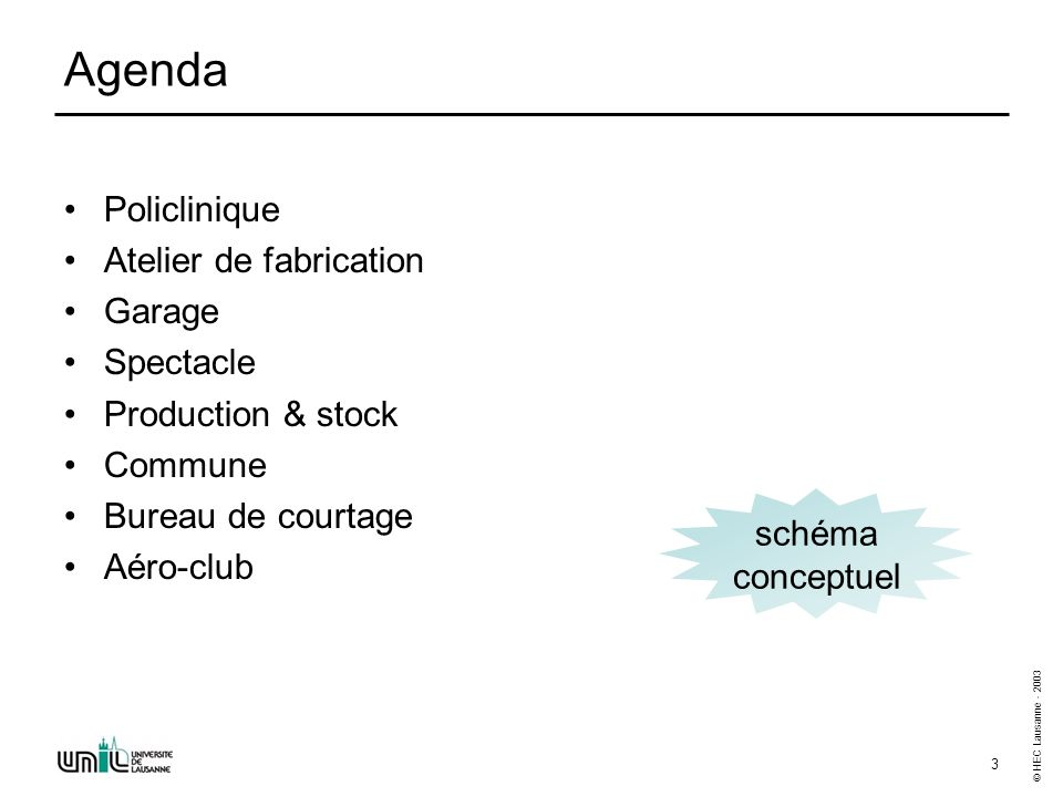 © HEC Lausanne - 2003 3 Agenda Policlinique Atelier de fabrication Garage Spectacle Production & stock Commune Bureau de courtage Aéro-club schéma con