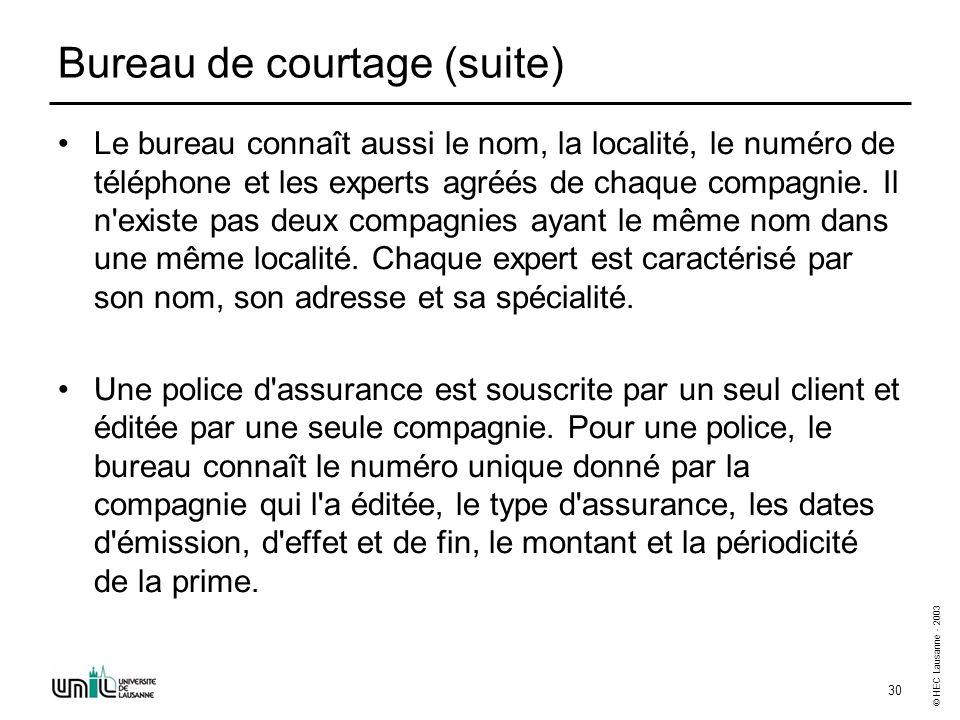 © HEC Lausanne - 2003 30 Bureau de courtage (suite) Le bureau connaît aussi le nom, la localité, le numéro de téléphone et les experts agréés de chaqu