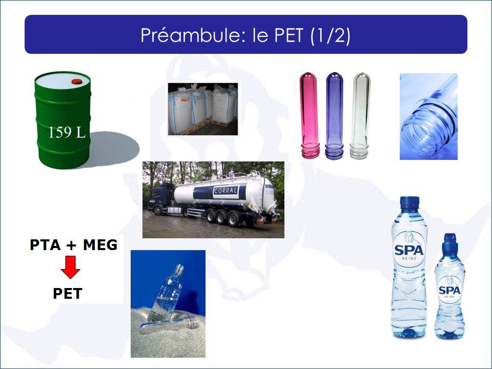 159 L Préambule: le PET (1/2)