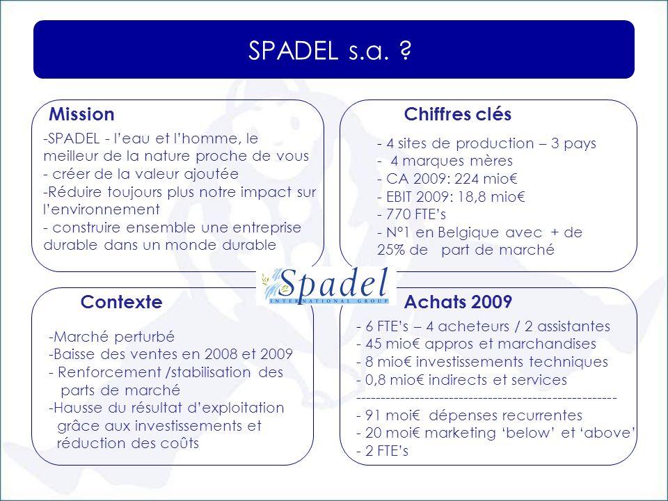 SPADEL s.a. ? Mission ContexteAchats 2009 Chiffres clés -Marché perturbé -Baisse des ventes en 2008 et 2009 - Renforcement /stabilisation des parts de