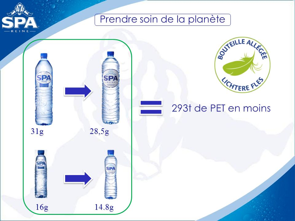 293t de PET en moins 31g28,5g 16g14.8g Prendre soin de la planète