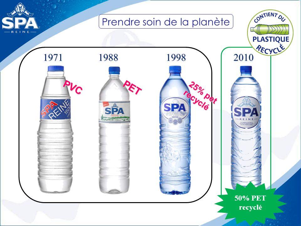 1971 1988 1998 1971 1988 1998 50% PET recyclé 2010 PVC PET 25% pet recyclé 25% pet recyclé Prendre soin de la planète
