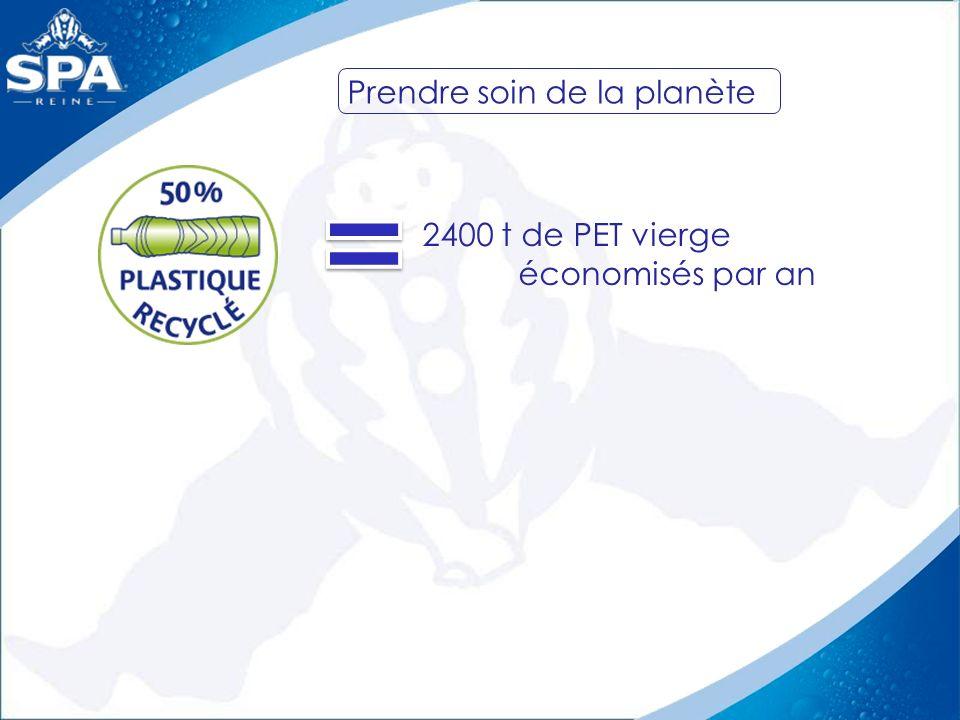 2400 t de PET vierge économisés par an Prendre soin de la planète