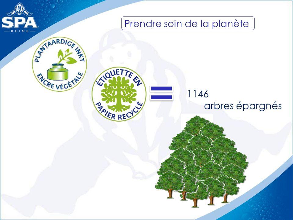 1146 arbres épargnés Prendre soin de la planète