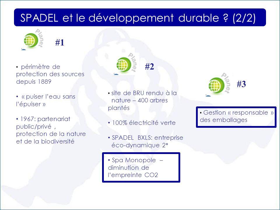 SPADEL et le développement durable ? (2/2) périmètre de protection des sources depuis 1889 « puiser leau sans lépuiser » 1967: partenariat public/priv