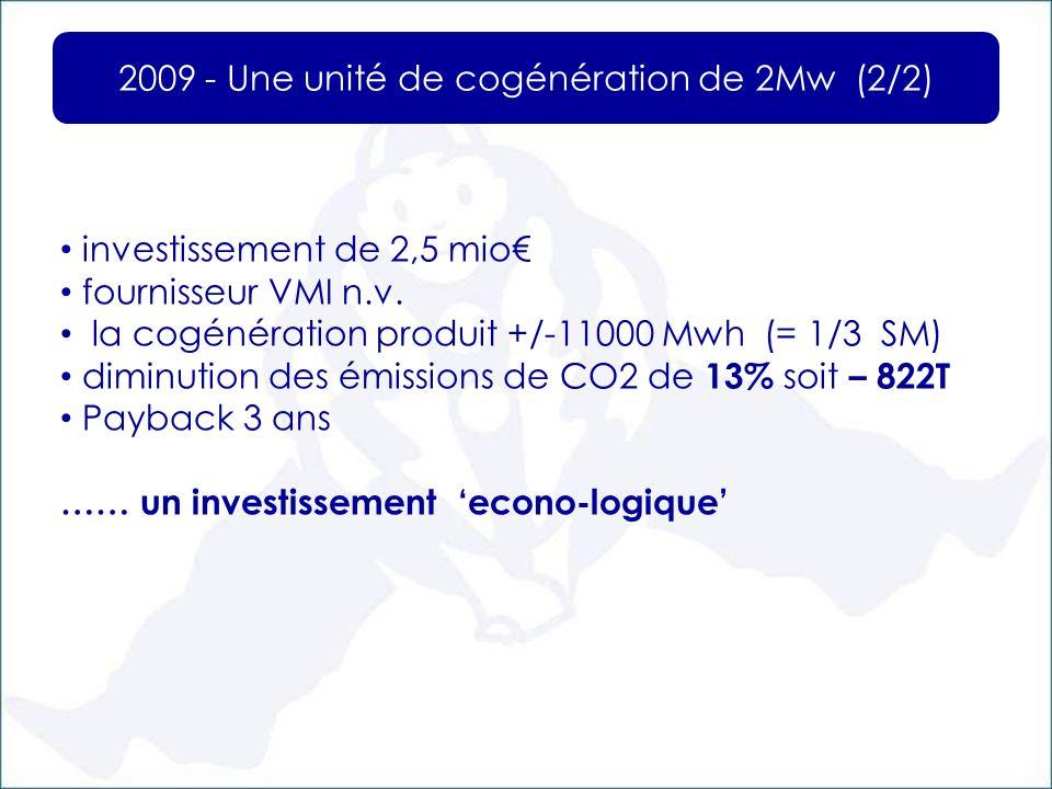 2009 - Une unité de cogénération de 2Mw (2/2) investissement de 2,5 mio fournisseur VMI n.v. la cogénération produit +/-11000 Mwh (= 1/3 SM) diminutio