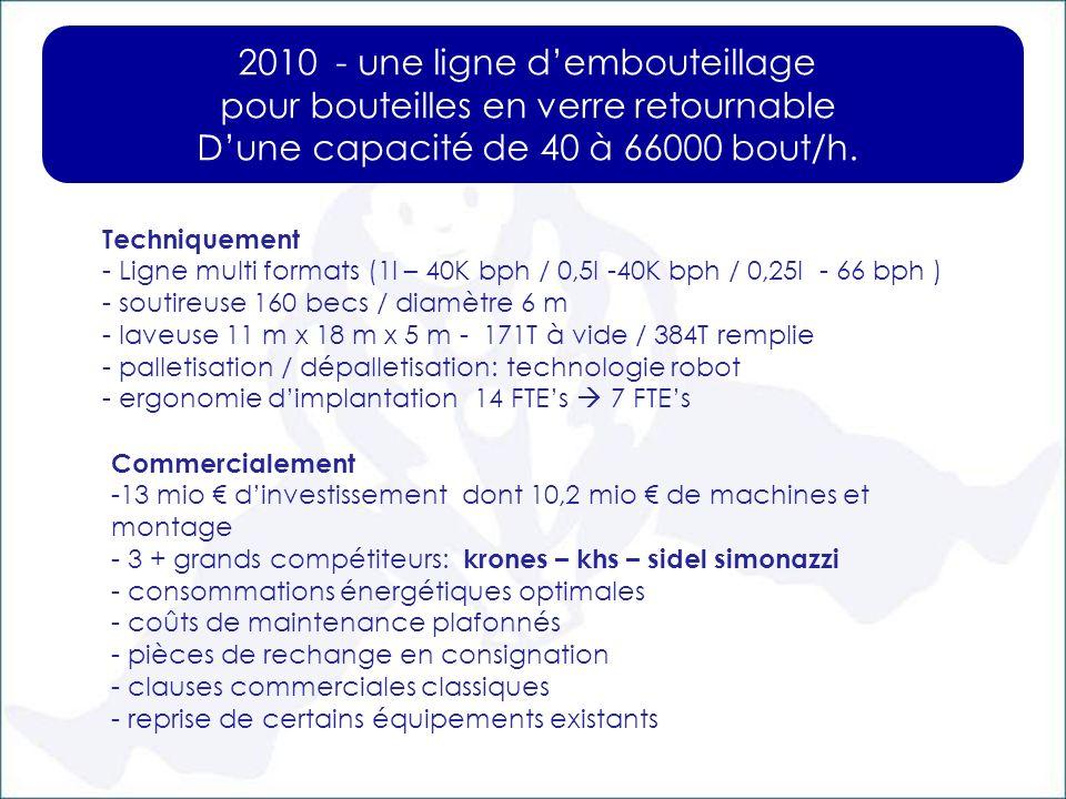 2010 - une ligne dembouteillage pour bouteilles en verre retournable Dune capacité de 40 à 66000 bout/h. Techniquement - Ligne multi formats (1l – 40K