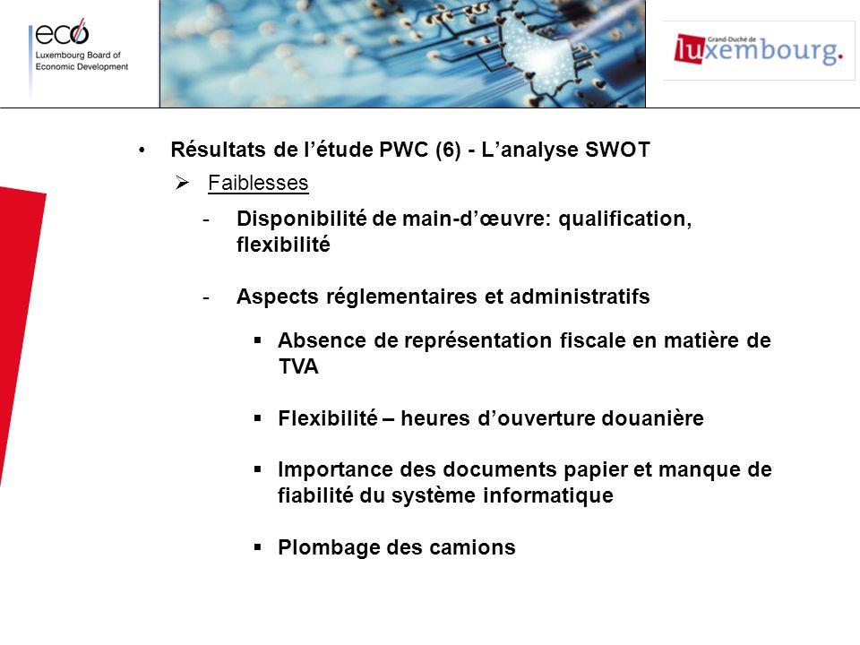 Résultats de létude PWC (6) - Lanalyse SWOT Faiblesses -Disponibilité de main-dœuvre: qualification, flexibilité -Aspects réglementaires et administra