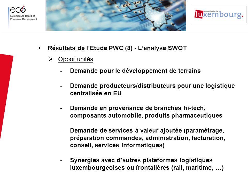 Résultats de lEtude PWC (8) - Lanalyse SWOT Opportunités -Demande pour le développement de terrains -Demande producteurs/distributeurs pour une logist