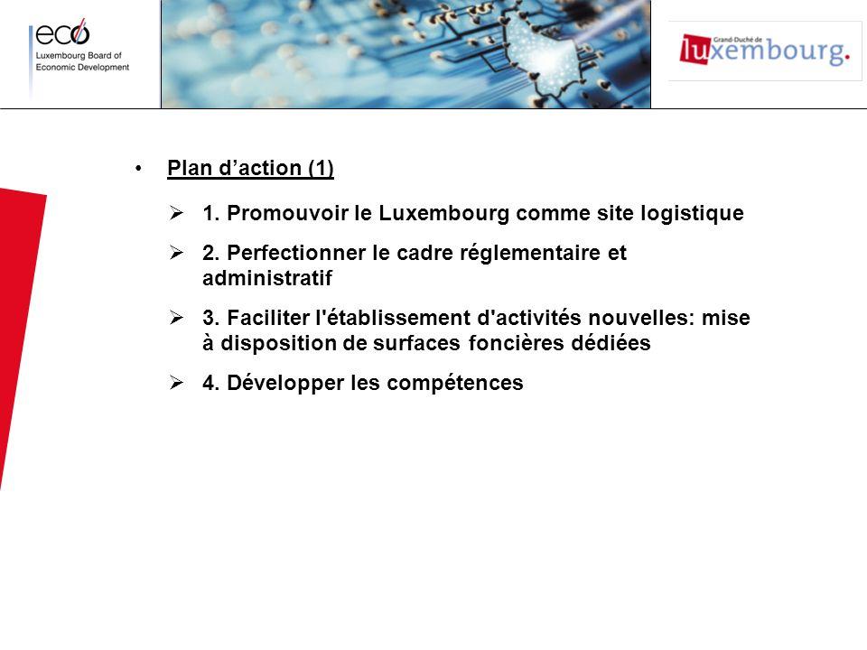 Plan daction (1) 1. Promouvoir le Luxembourg comme site logistique 2. Perfectionner le cadre réglementaire et administratif 3. Faciliter l'établisseme