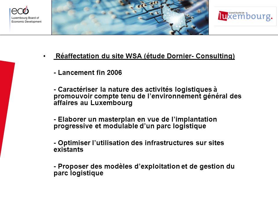 Réaffectation du site WSA (étude Dornier- Consulting) - Lancement fin 2006 - Caractériser la nature des activités logistiques à promouvoir compte tenu