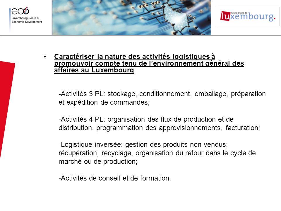 Caractériser la nature des activités logistiques à promouvoir compte tenu de lenvironnement général des affaires au Luxembourg -Activités 3 PL: stocka