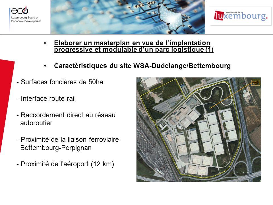 Elaborer un masterplan en vue de limplantation progressive et modulable dun parc logistique (1) Caractéristiques du site WSA-Dudelange/Bettembourg - Surfaces foncières de 50ha - Interface route-rail - Raccordement direct au réseau autoroutier - Proximité de la liaison ferroviaire Bettembourg-Perpignan - Proximité de laéroport (12 km)