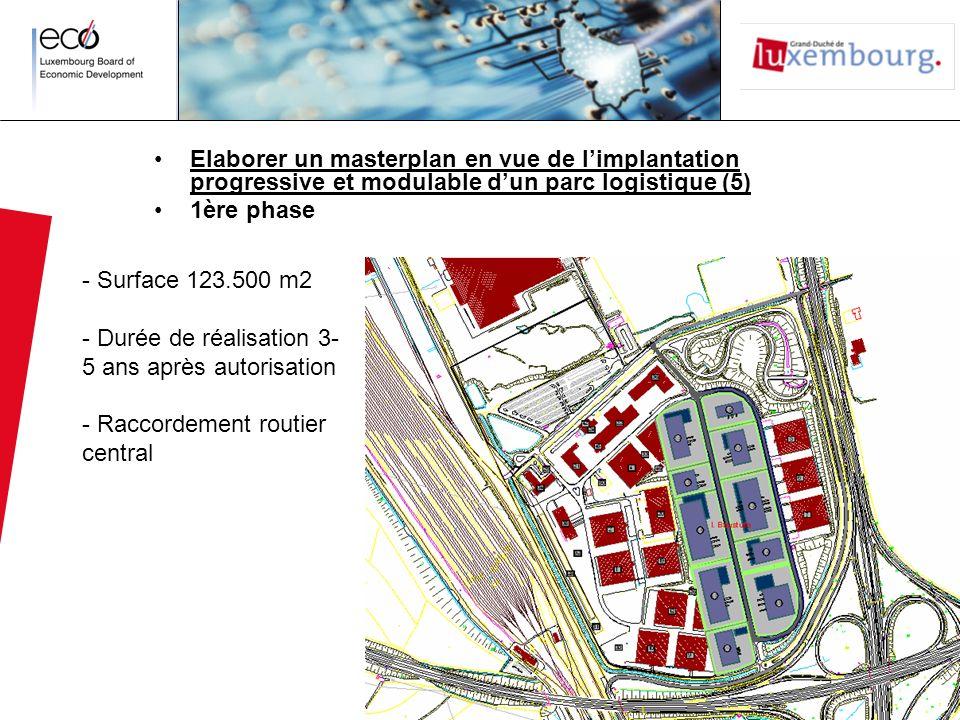 Elaborer un masterplan en vue de limplantation progressive et modulable dun parc logistique (5) 1ère phase - Surface 123.500 m2 - Durée de réalisation
