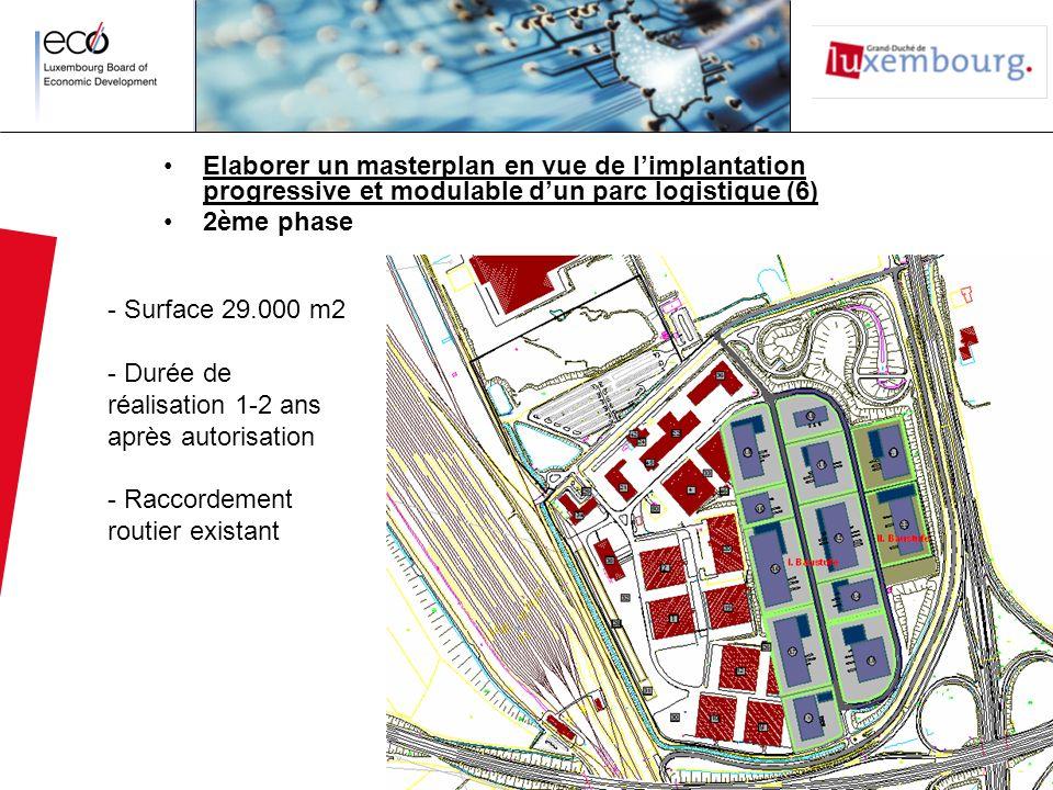 Elaborer un masterplan en vue de limplantation progressive et modulable dun parc logistique (6) 2ème phase - Surface 29.000 m2 - Durée de réalisation 1-2 ans après autorisation - Raccordement routier existant