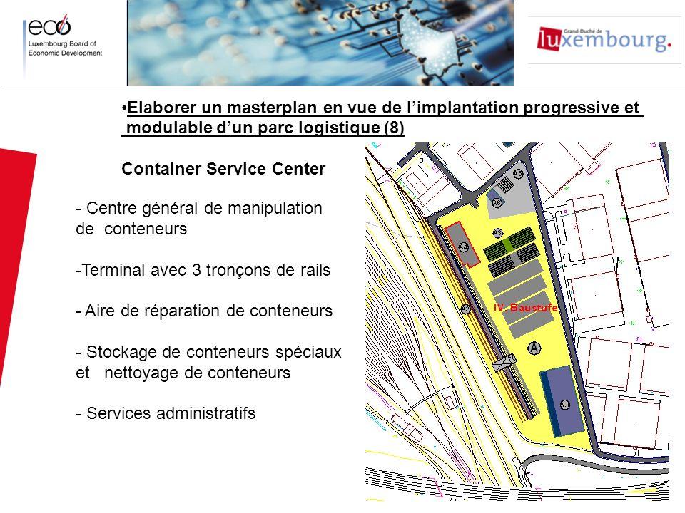 - Centre général de manipulation de conteneurs -Terminal avec 3 tronçons de rails - Aire de réparation de conteneurs - Stockage de conteneurs spéciaux