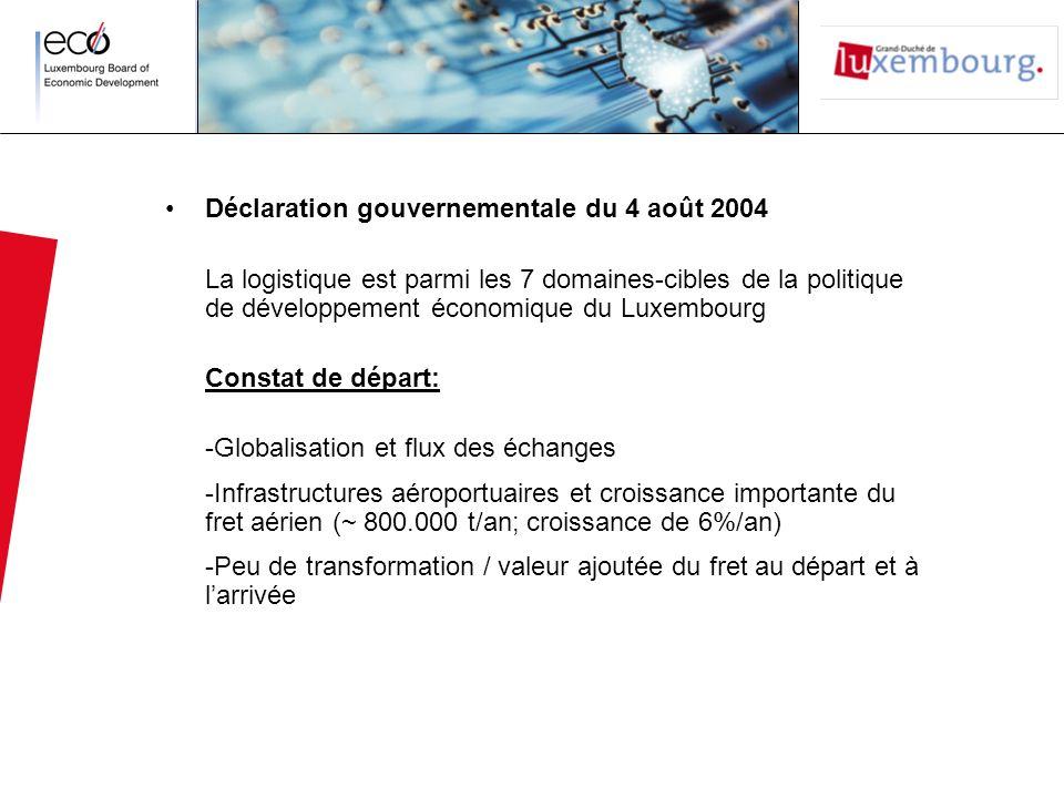 Déclaration gouvernementale du 4 août 2004 La logistique est parmi les 7 domaines-cibles de la politique de développement économique du Luxembourg Constat de départ: -Globalisation et flux des échanges -Infrastructures aéroportuaires et croissance importante du fret aérien (~ 800.000 t/an; croissance de 6%/an) -Peu de transformation / valeur ajoutée du fret au départ et à larrivée