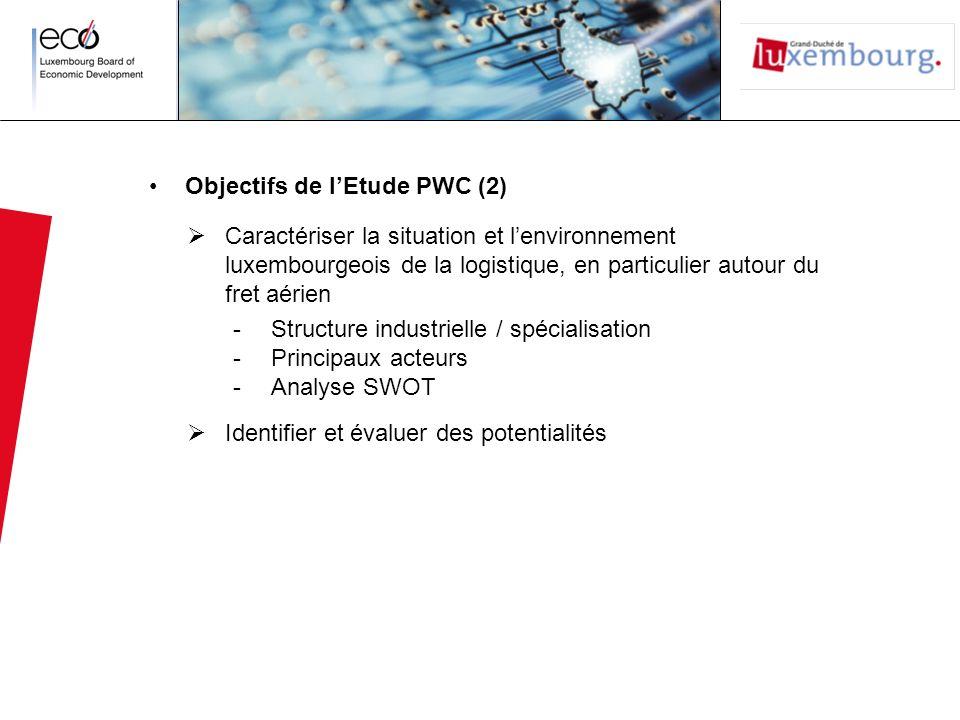 Objectifs de lEtude PWC (2) Caractériser la situation et lenvironnement luxembourgeois de la logistique, en particulier autour du fret aérien -Structure industrielle / spécialisation -Principaux acteurs -Analyse SWOT Identifier et évaluer des potentialités