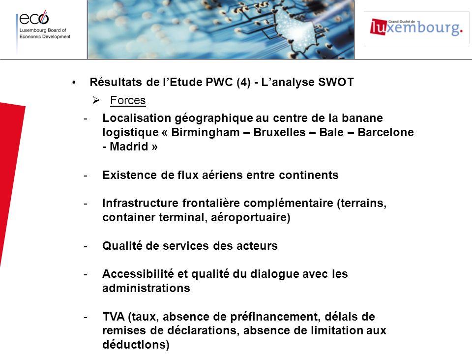Résultats de lEtude PWC (4) - Lanalyse SWOT Forces -Localisation géographique au centre de la banane logistique « Birmingham – Bruxelles – Bale – Barc