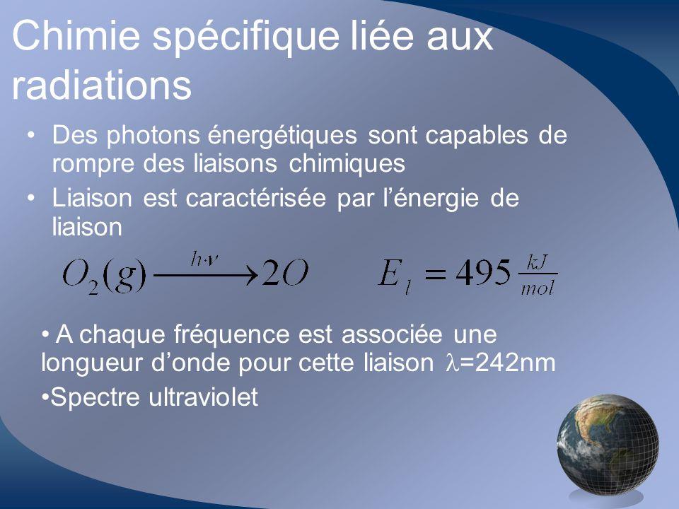 Photolyse Un grand nombre de réactions chimiques sont provoquées par des photons, les rayons cosmiques provoquent donc des réaction chimiques.