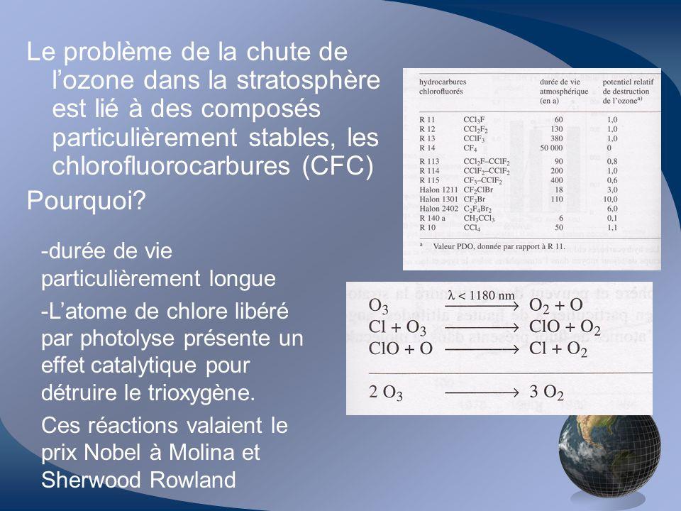 Chimie spécifique liée aux radiations Des photons énergétiques sont capables de rompre des liaisons chimiques Liaison est caractérisée par lénergie de liaison A chaque fréquence est associée une longueur donde pour cette liaison =242nm Spectre ultraviolet