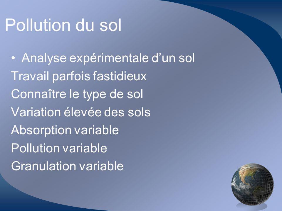 Quelques substances dans laérosol dune cigarette Système de combustion