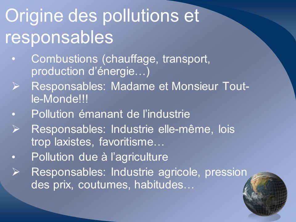 Origine des pollutions et responsables Combustions (chauffage, transport, production dénergie…) Responsables: Madame et Monsieur Tout- le-Monde!!.
