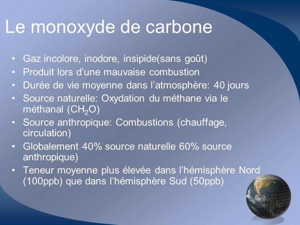 Quel est le travail dun chimiste de lenvironnement.