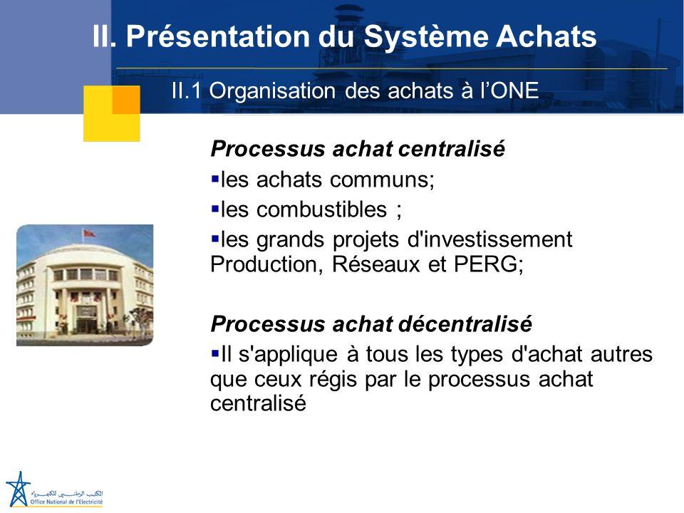 II.1 Organisation des achats à lONE II. Présentation du Système Achats Processus achat centralisé les achats communs; les combustibles ; les grands pr