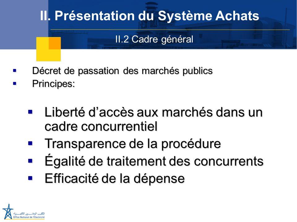 II.2 Cadre général II. Présentation du Système Achats Décret de passation des marchés publics Décret de passation des marchés publics Principes: Princ