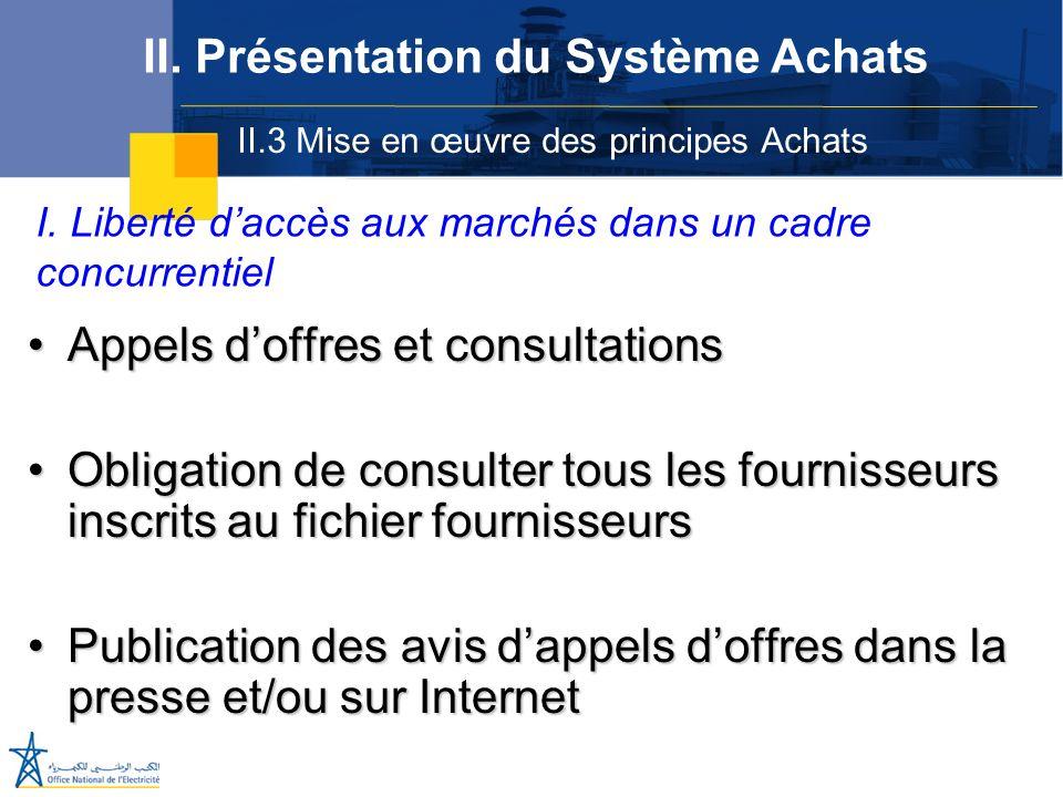II.3 Mise en œuvre des principes Achats II. Présentation du Système Achats I. Liberté daccès aux marchés dans un cadre concurrentiel Appels doffres et