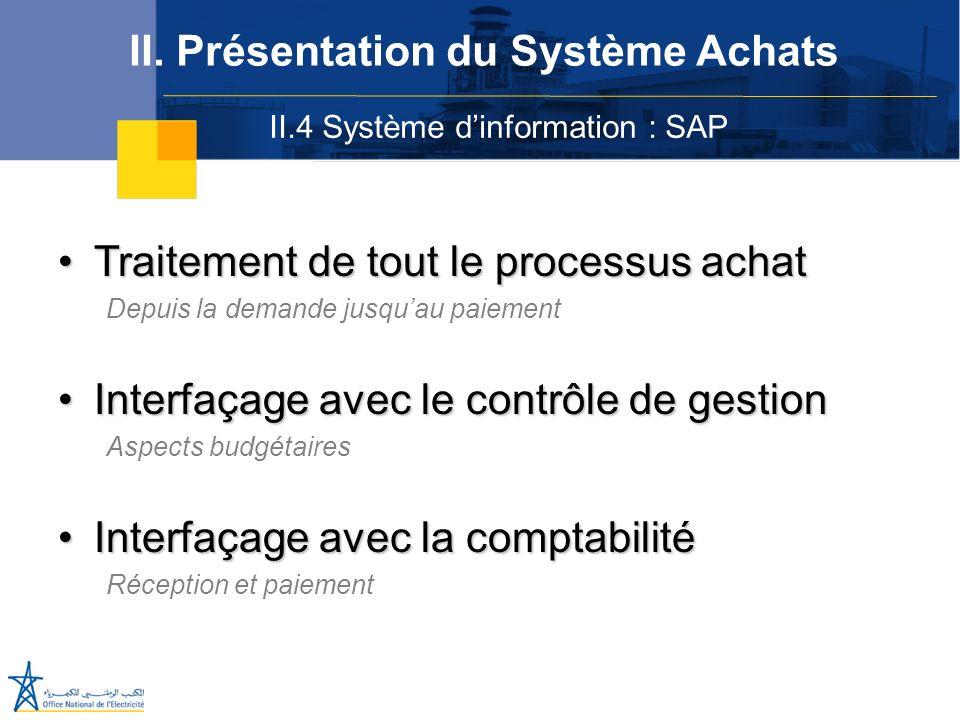 II.4 Système dinformation : SAP II. Présentation du Système Achats Traitement de tout le processus achatTraitement de tout le processus achat Depuis l