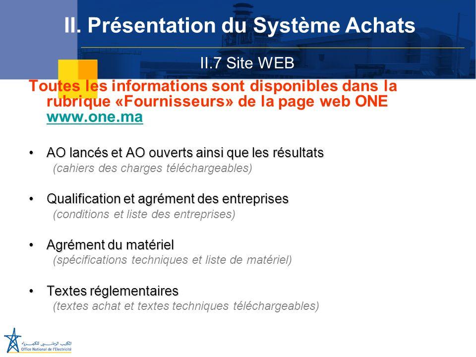 II.7 Site WEB II. Présentation du Système Achats Toutes les informations sont disponibles dans la rubrique «Fournisseurs» de la page web ONE www.one.m