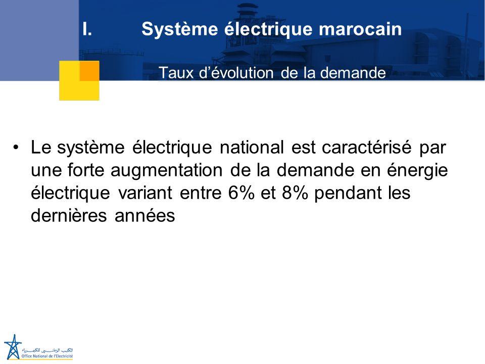 I.Système électrique marocain Taux dévolution de la demande Le système électrique national est caractérisé par une forte augmentation de la demande en