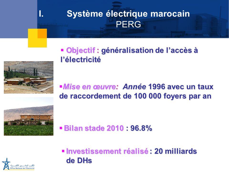 I.Système électrique marocain PERG Mise en œuvre: Année 1996 avec un taux de raccordement de 100 000 foyers par an Mise en œuvre: Année 1996 avec un t