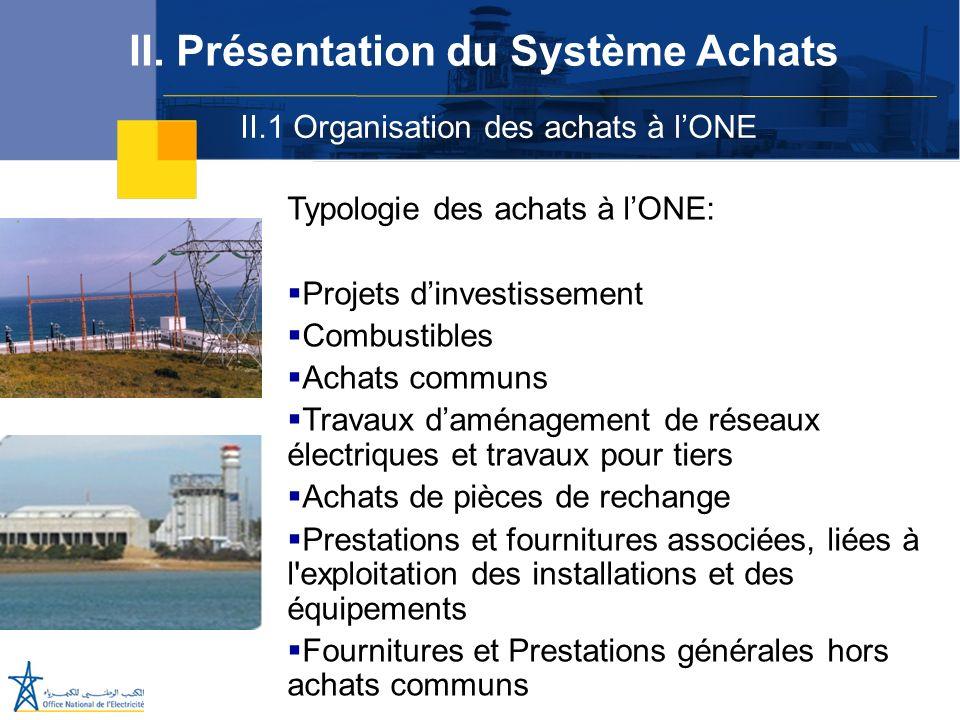 II.1 Organisation des achats à lONE II. Présentation du Système Achats Typologie des achats à lONE: Projets dinvestissement Combustibles Achats commun