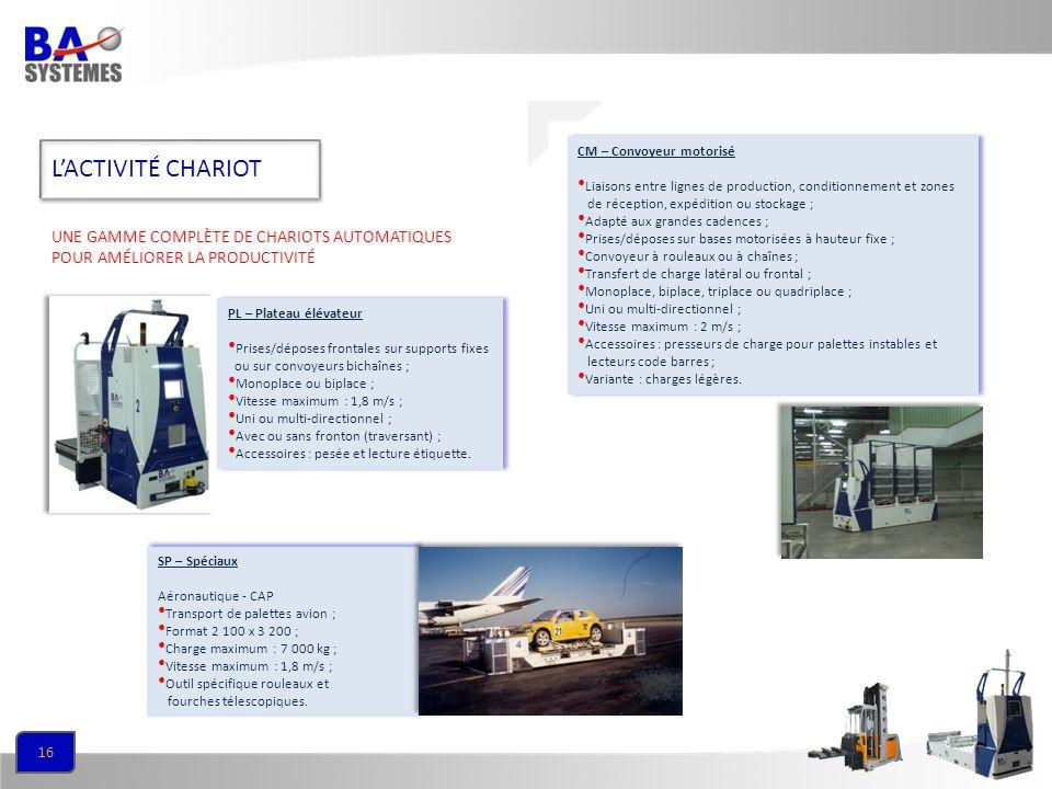 16 CM – Convoyeur motorisé Liaisons entre lignes de production, conditionnement et zones de réception, expédition ou stockage ; Adapté aux grandes cad