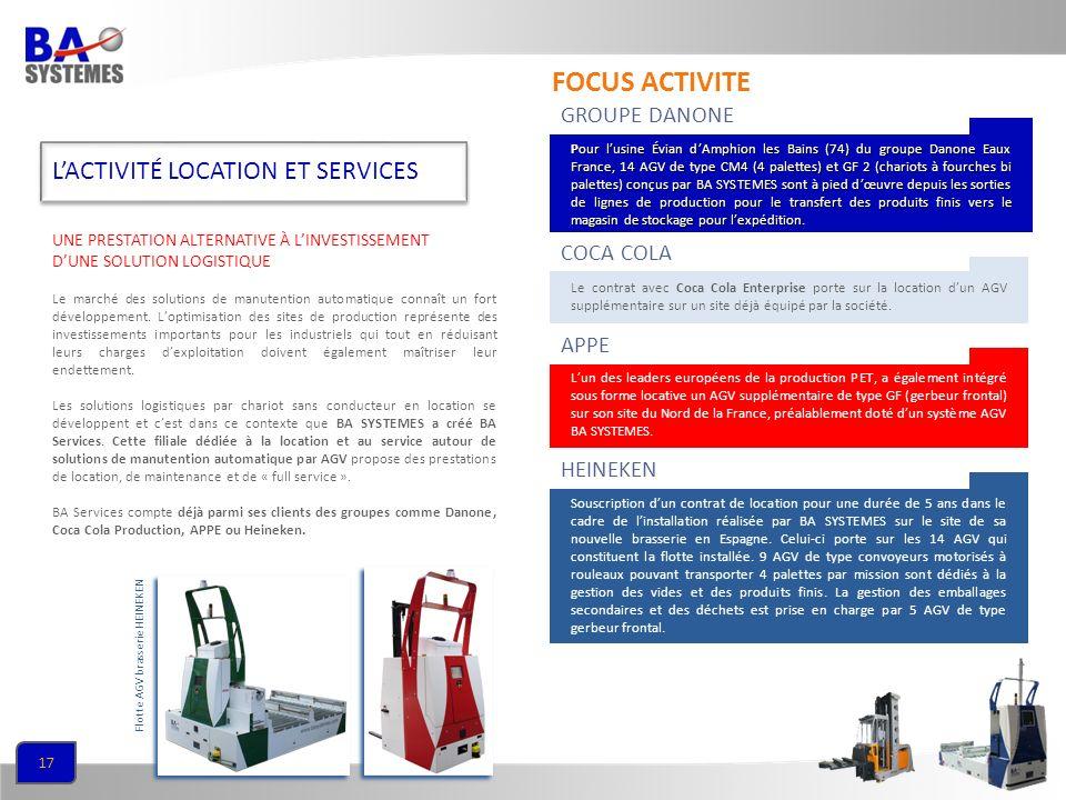 17 Le marché des solutions de manutention automatique connaît un fort développement. Loptimisation des sites de production représente des investisseme
