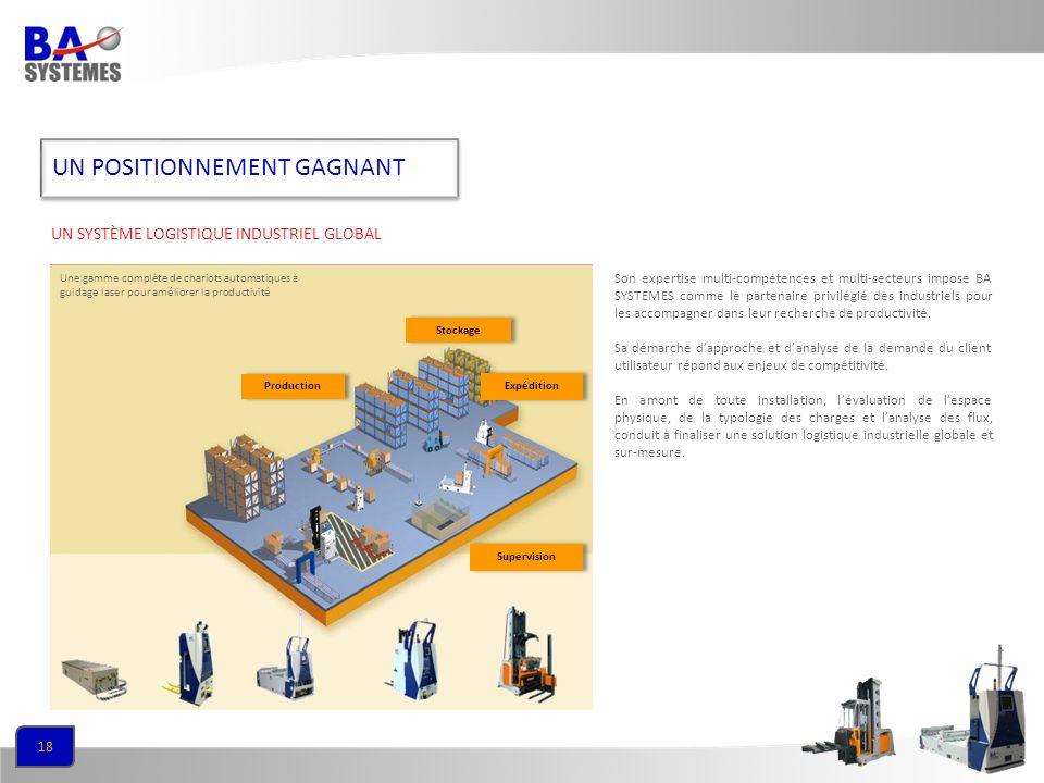 18 Une gamme complète de chariots automatiques à guidage laser pour améliorer la productivité Production Stockage Supervision Expédition UN SYSTÈME LO