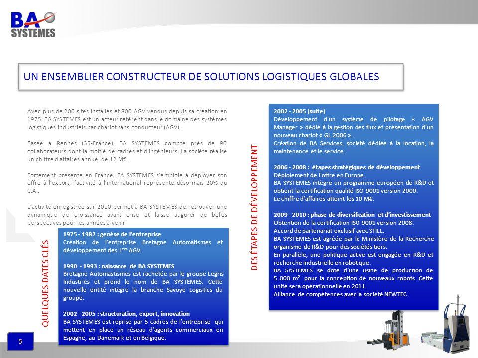 5 UN ENSEMBLIER CONSTRUCTEUR DE SOLUTIONS LOGISTIQUES GLOBALES Avec plus de 200 sites installés et 800 AGV vendus depuis sa création en 1975, BA SYSTE